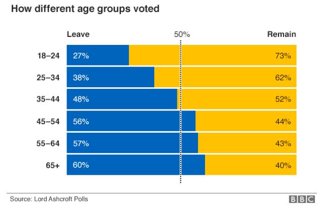 ¿Cómo viví el Brexit?